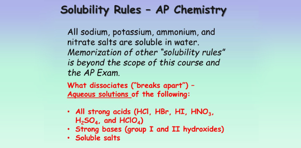 How Much Do You Know About Chemical Solubility? Quiz!