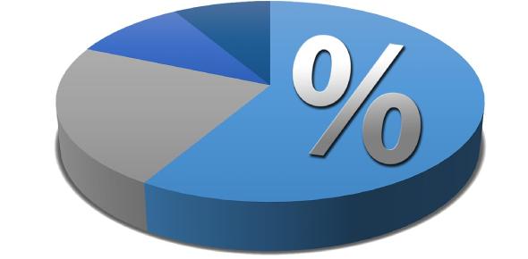 Math Quiz On Percentage! Test