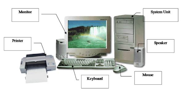 Computer Basics: Identify The Parts! Quiz