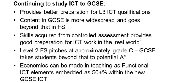 GCSE ICT Multiple Choice Questions