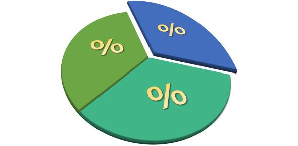 Percentage Test: Ultimate Math Quiz!