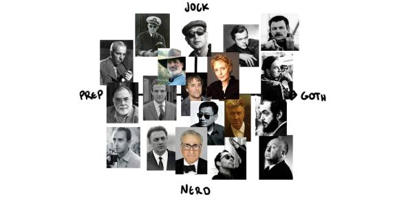 Am I Nerd, Cool, Popular Or Jock Quiz