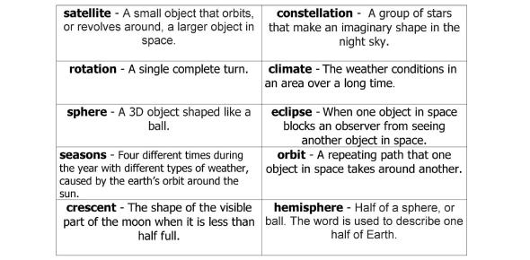 Earth Science Vocabulary Exam Quiz!