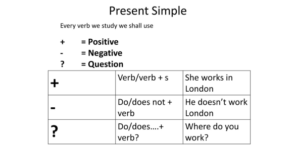 Simple Present Verb To Be - Multiple Choice #1