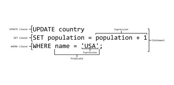 The Ultimate Server Query Language Quiz
