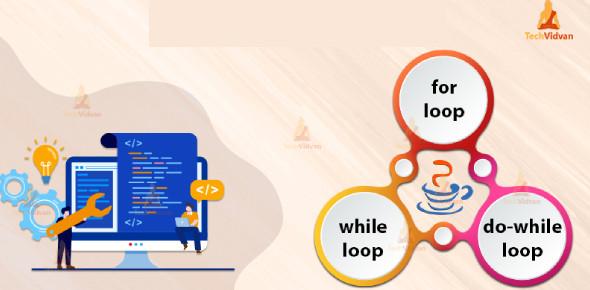 Loops In Java: Trivia Exam Quiz!