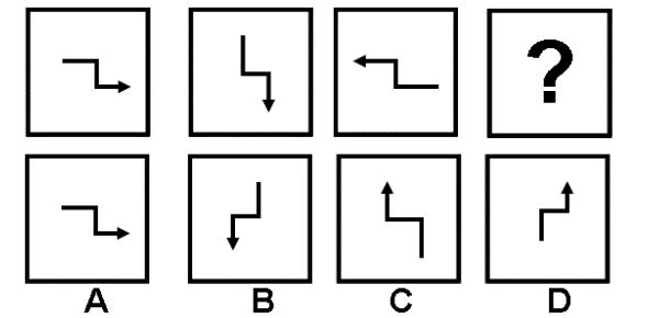 ISSB Intelligence Test: Quiz!