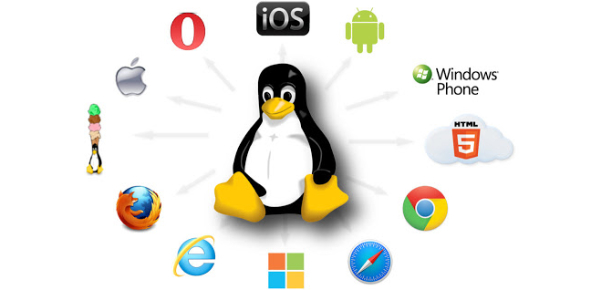 Unix Operating Systems Knowledge Quiz