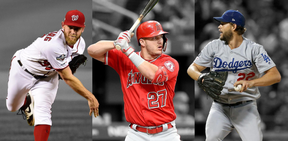 Which MLB Player Are You?