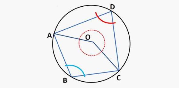 Cyclic Quadrilateral Quiz: Test!
