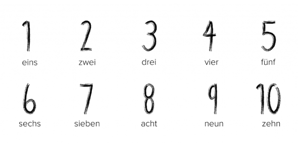 Can You Identify German Numbers? Take The Online Quiz To Find Out