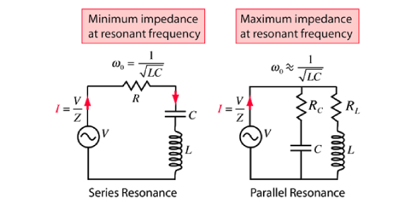 Gibilisco - Power And Resonance In Alternating-current Circuits