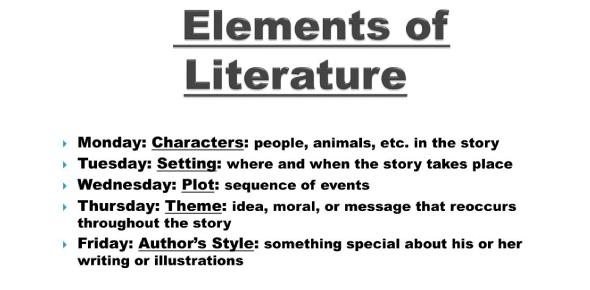 Quiz On Elements Of Literature! Trivia Quiz