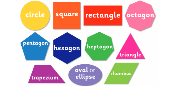 4th Grade Math Questions On 2D Shapes! Trivia Quiz
