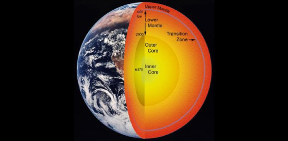 Take The Amazing Trivia Quiz On Earth Science!