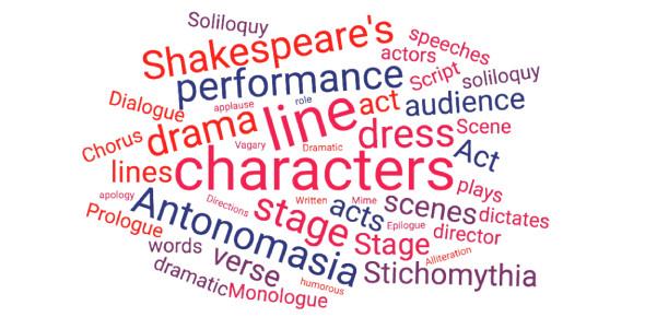 Quiz Over The Basic Drama Vocabulary Words