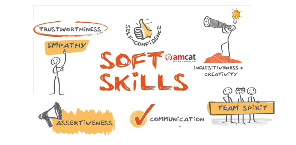 A Quiz About Soft Skills