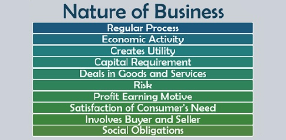 Quiz: The Nature Of Business