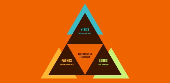 Persuasion Quiz: Pathos, Ethos And Logos