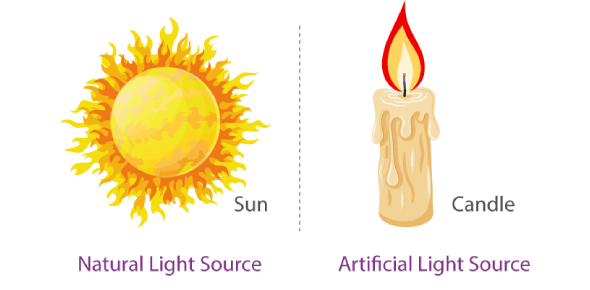 General Science: Light Energy Quiz Questions!