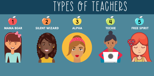 What Type Of Teacher Are You Actually? Quiz