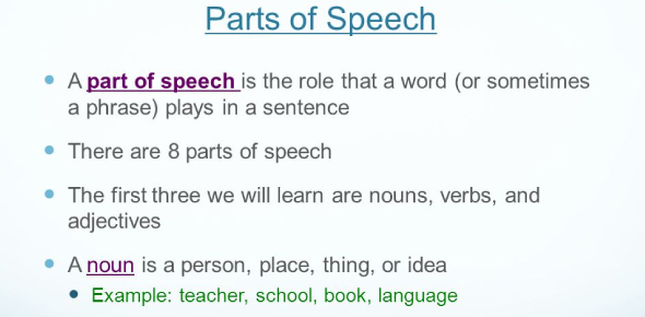 Ultimate Parts Of Speech Quiz! Trivia