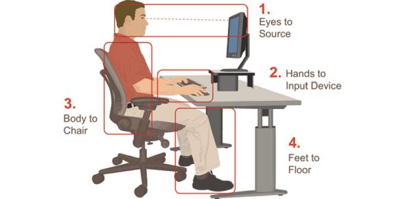Office Ergonomics Trivia Questions
