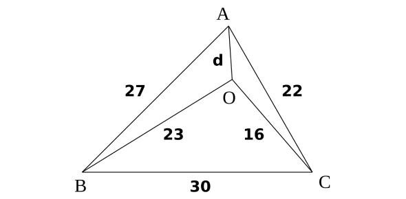 Integer Test: Trivia Quiz!