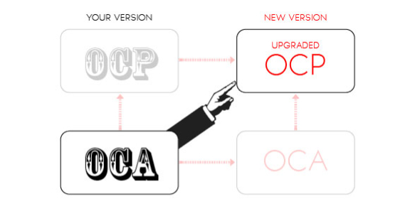 OCA And OCP Exam Quiz!