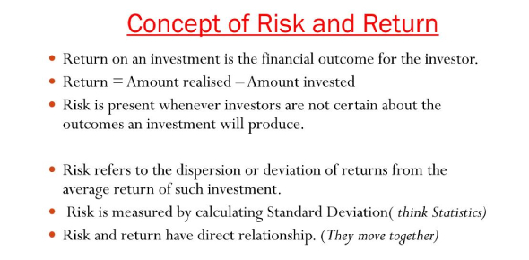 Concept Of Risk And Return: Finance Quiz