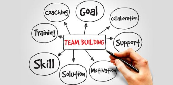 Test Your Understanding Ofteam Buildingskills