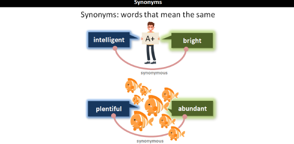 English - Synonyms Quiz!