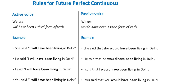 English Grammar Quiz: Fill In The Blanks With Present Continuous Tense!