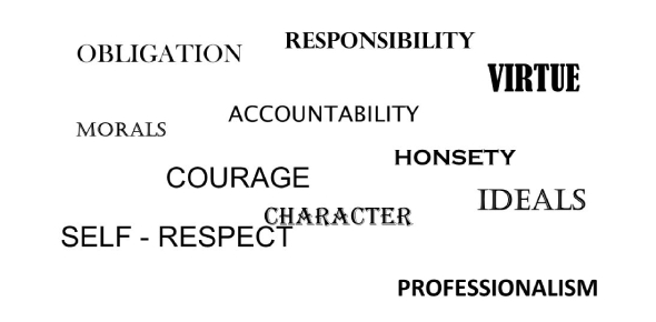 Work Ethics Vocabulary Word Quiz! Trivia