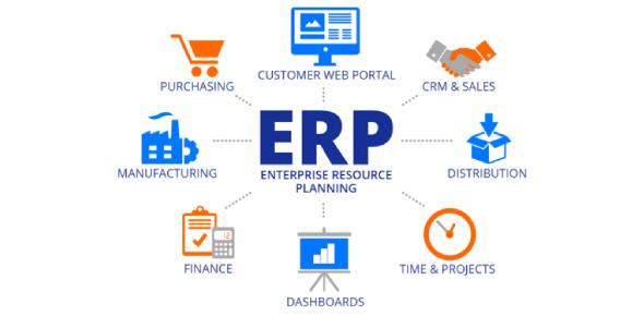 Enterprise Resource Planning MCQ Quiz!