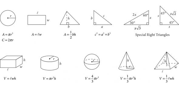 SAT Math Questions: Quiz! Trivia