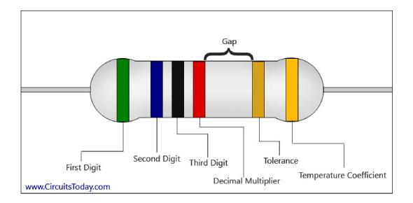 Trivia Quiz: Can You Decode Resistor Color Codes?