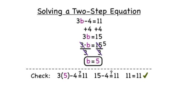 Solving Two Step Equations Quiz! Trivia
