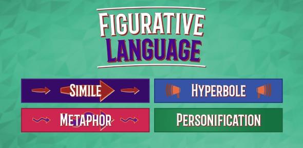 Figurative Language Practice Quiz