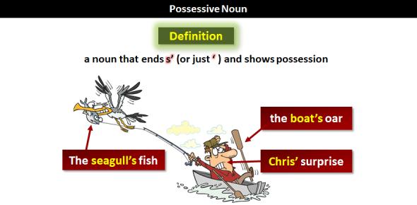 Basic Grammar Quiz On Possessive Nouns!
