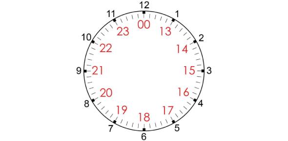 24 Hour Clock Test! Trivia Questions Quiz