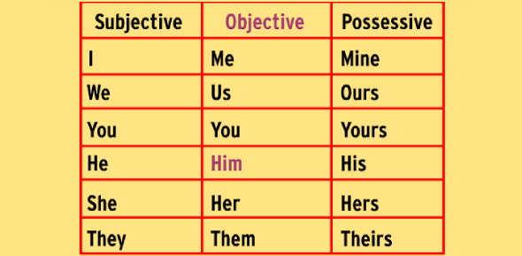 Pronouns Quiz With Answers
