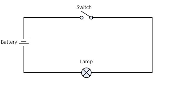 Circuit Diagram Short Test Quiz!