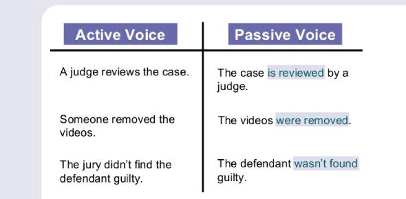 8th Grade - Passive Voice