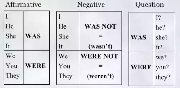 Grammar Practice Exam: MCQ Quiz!