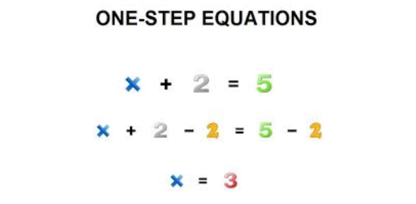 Solving One Step Equations Containing Integers Quiz!