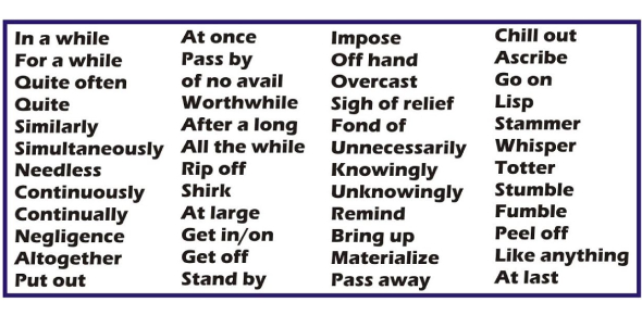 Test: Vocabulary MCQ Quiz!