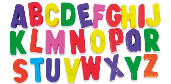 Do You Know Your Alphabet? Amazingly Hard!!!!!