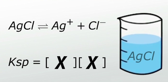 Common Ion Quiz: Test!
