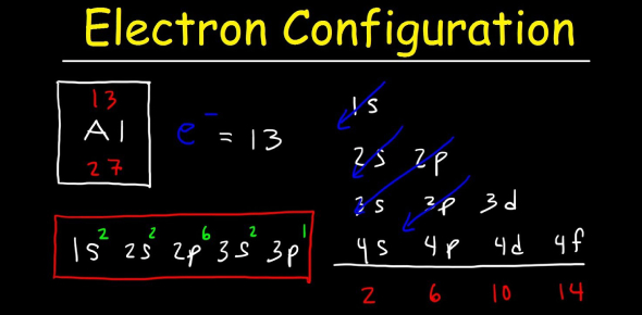 Electron Configuration Questions! Trivia Test! Quiz
